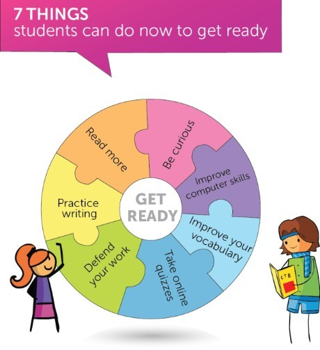 7 things for CCSS.png